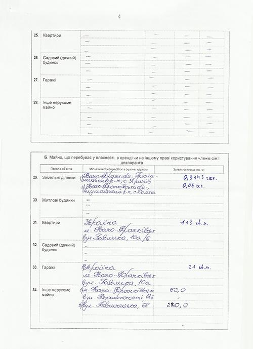 4 сторінка